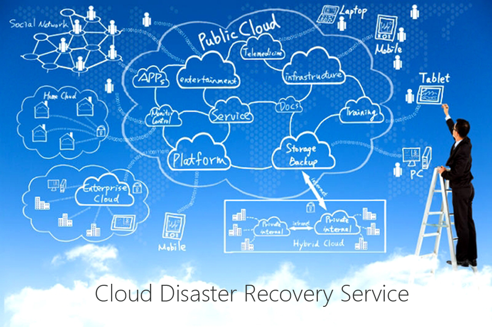Cloud DR Service
