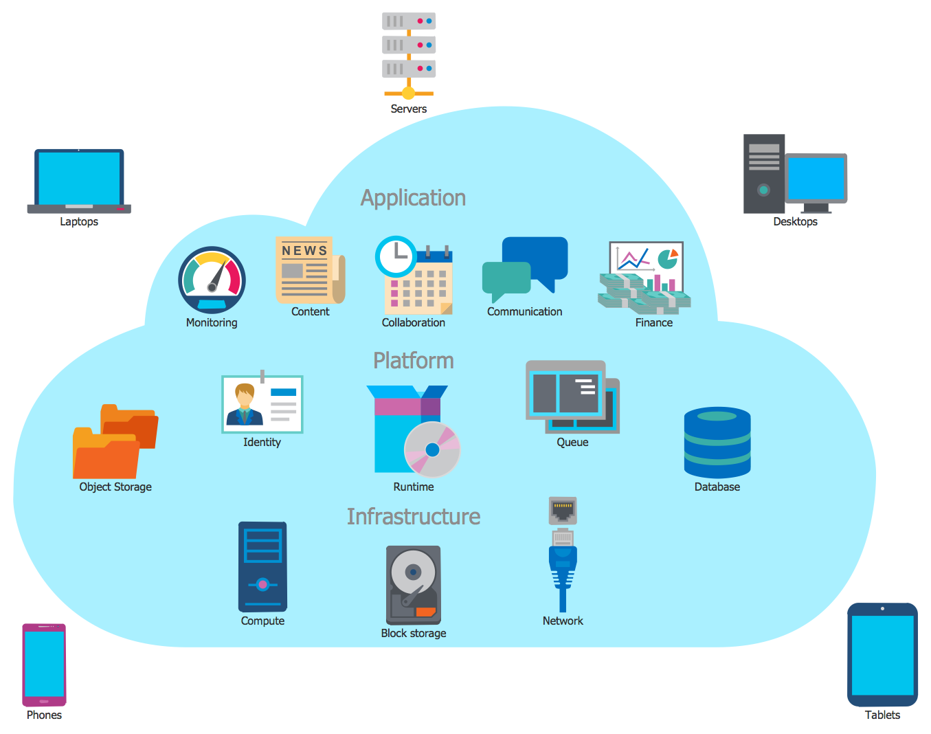 computer-networks-cloud-computing-diagrams-cloud-computing