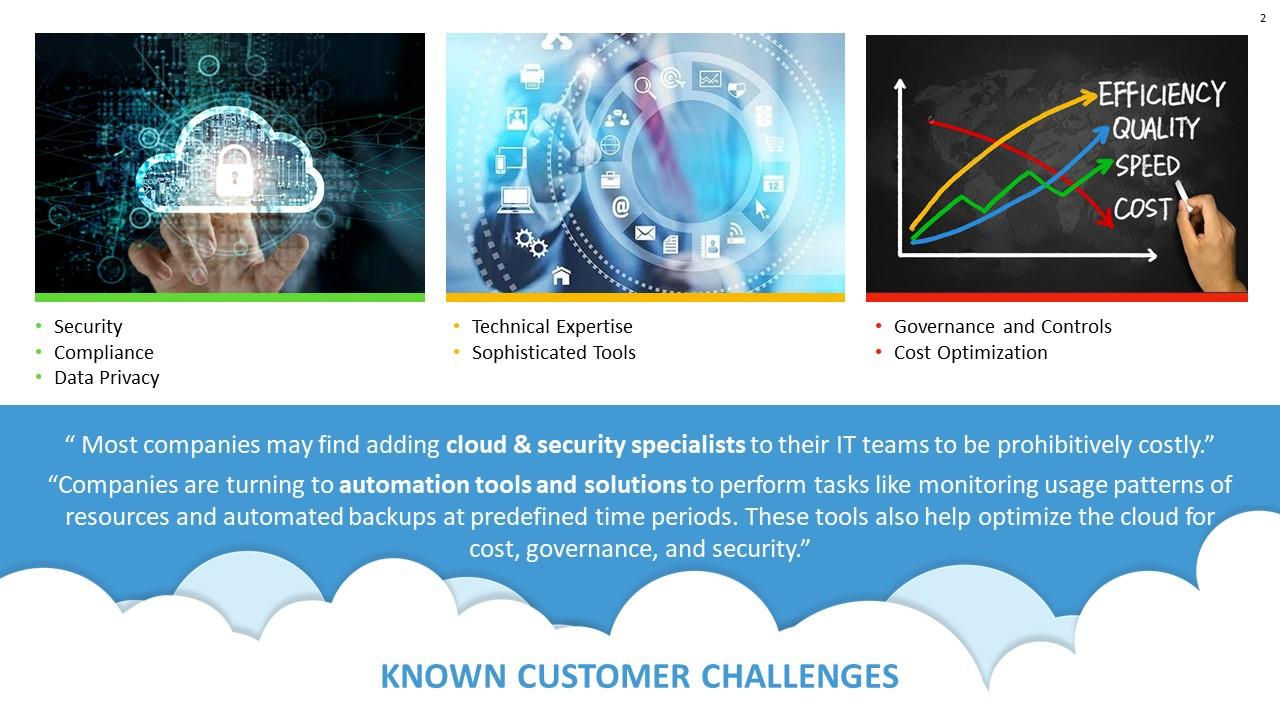 Cloud Managed Security Service