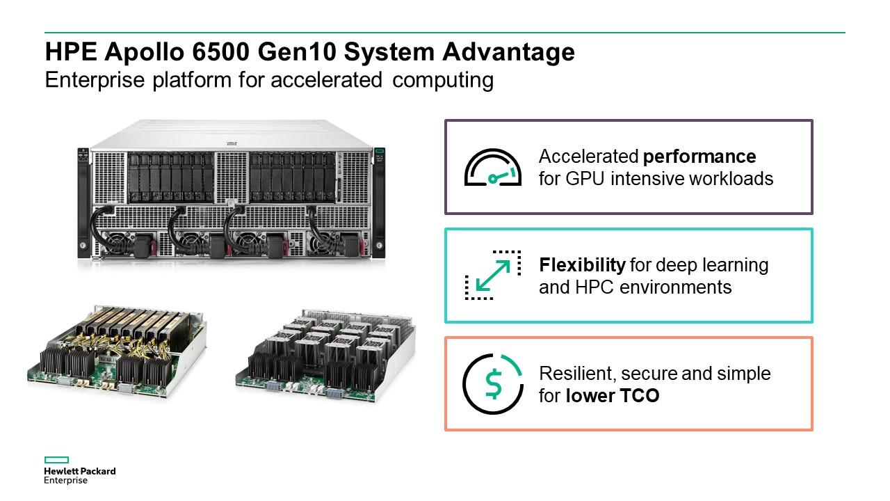 HPE Apollo 6500 Gen10 System Advantage