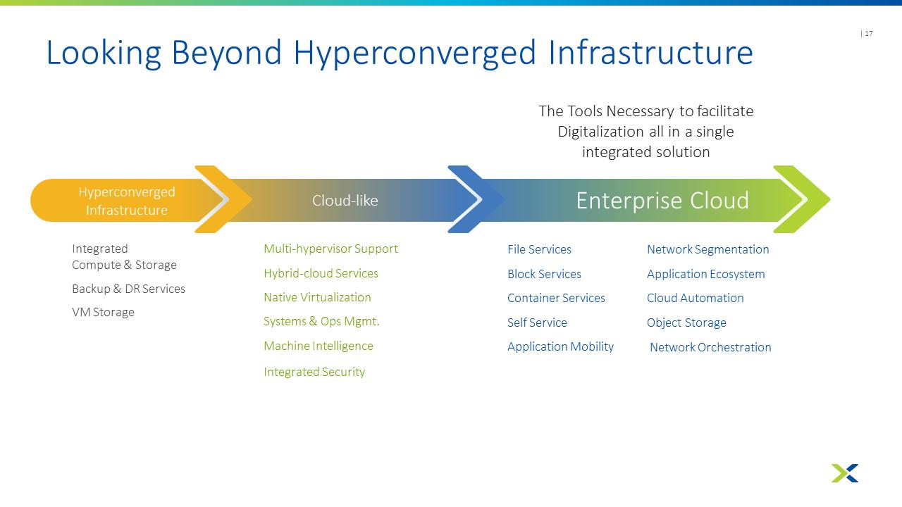Definitions of Nutanix Enterprise Cloud