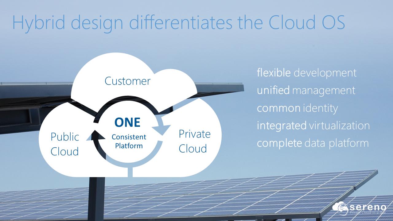 Private & Hybrid Clouds