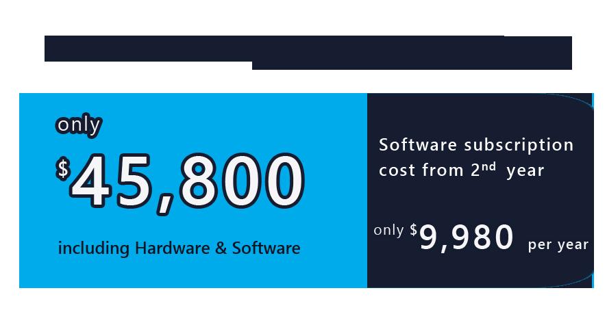 Modern Storage Solution Pricing