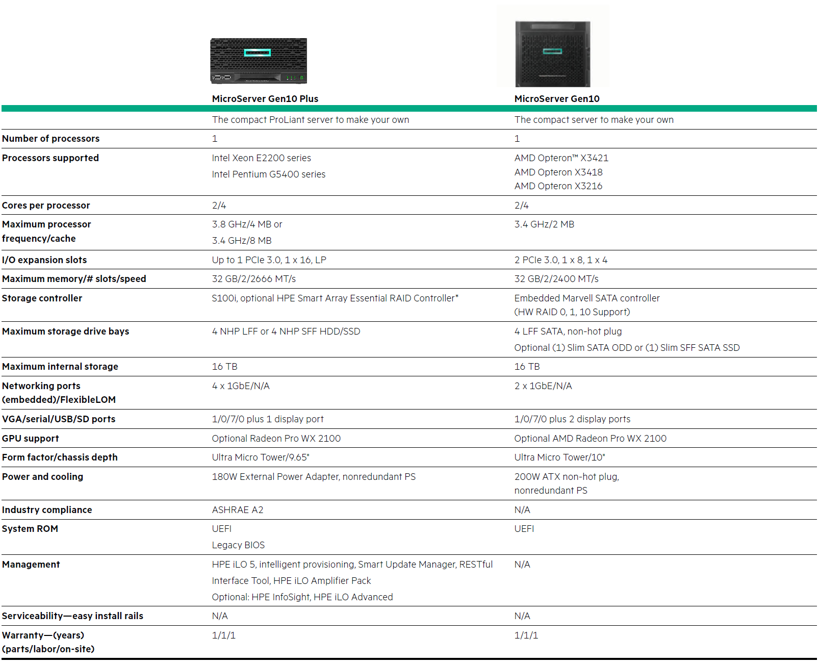 hpe small business servers 1