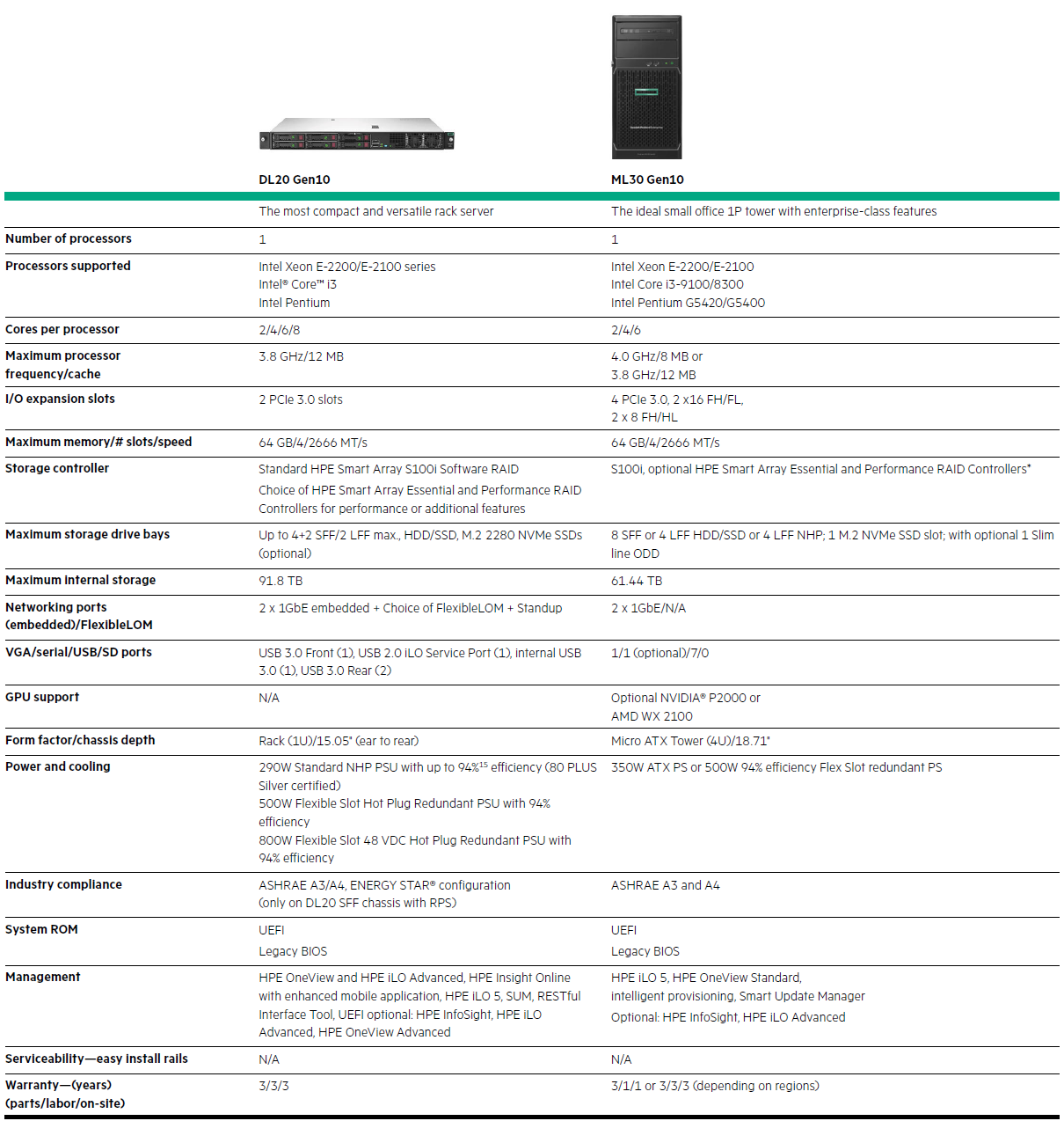 hpe small business servers 2