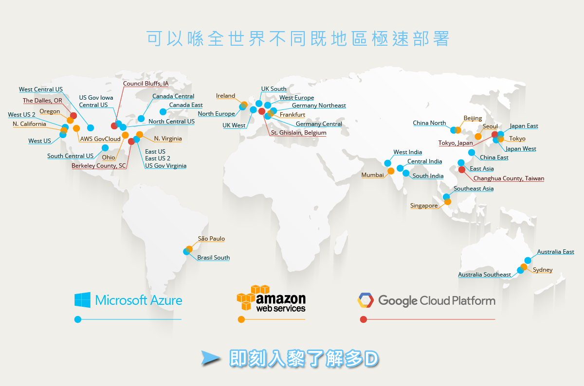 public cloud locations